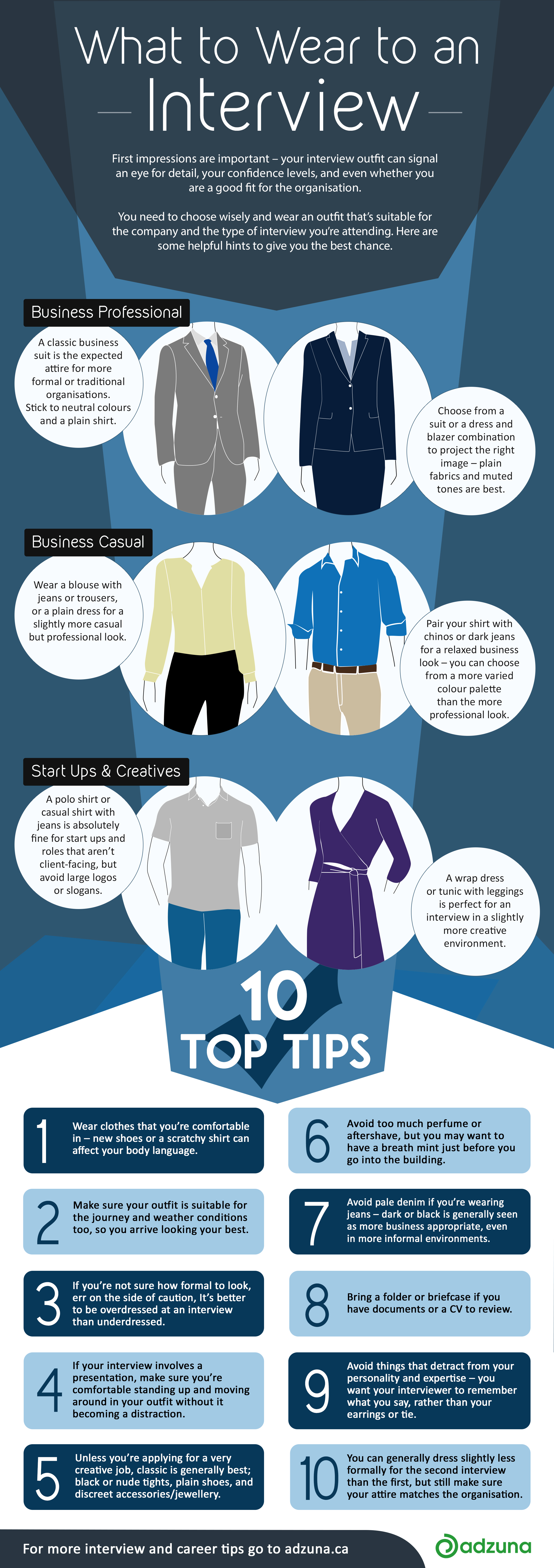 infographic clothing interview