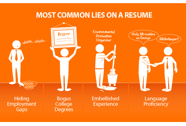4 reasons never to lie on your resume